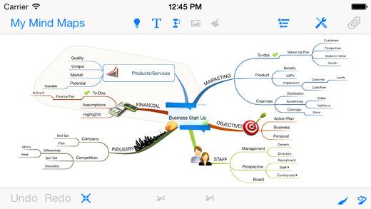 App Mind Map