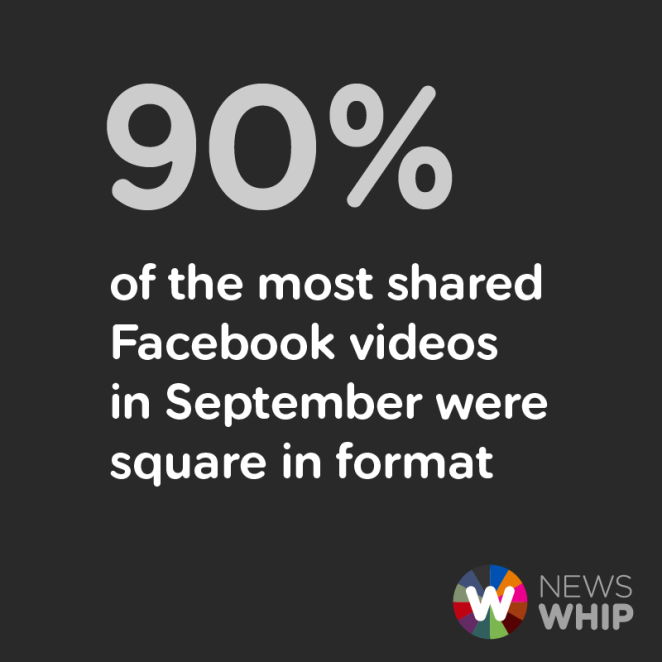 Square-Videos_stats