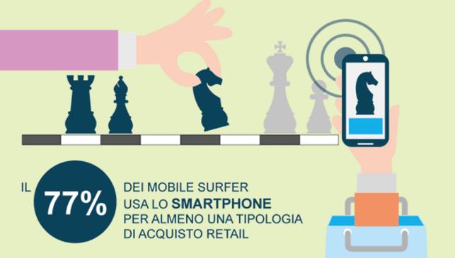 Il Consumatore Mobile In Italia