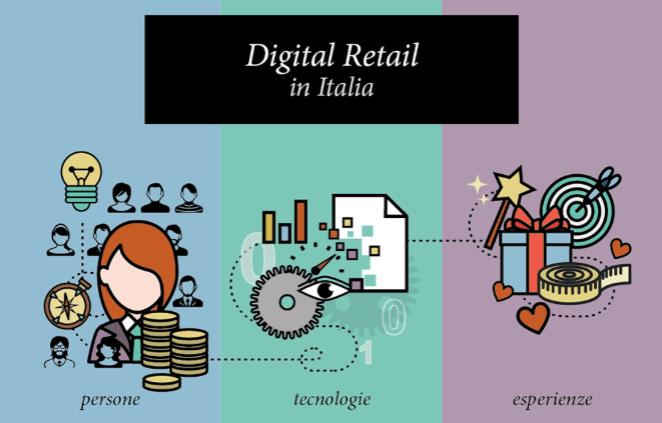 tecnologie-persone-esperienze-digital-retail