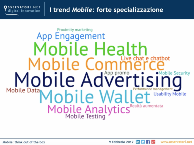 tag cloud mobile strategy and service