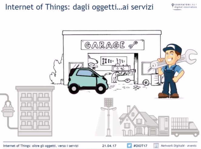 IoT servizi