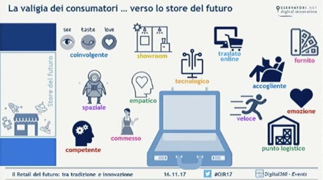 Keyword-store-del-futuro