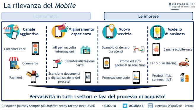 Business e Mobile - cosa cambia