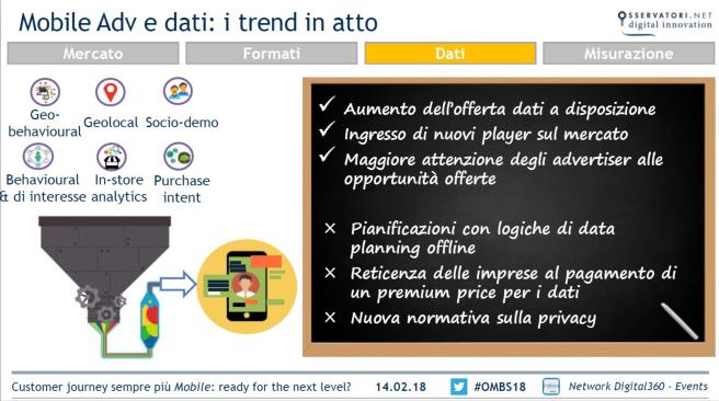 dati-mobile-adveritsing
