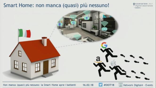 #OIOT18 - Osservatorio smart home